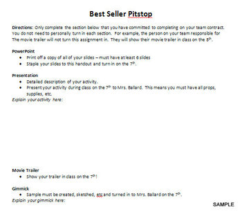 Best Sellers!  Project Pitstop