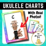 Best Ukulele Chord Charts!