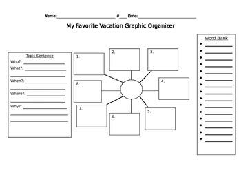 Best Vacation Graphic Organizer