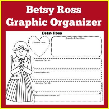 Betsy Ross Activity | Betsy Ross Worksheet | Betsy Ross Biography