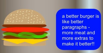 Better Burgers - Encouraging Students to Write Better Paragraphs