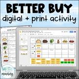 Better Buy Taco Tuesday Unit Rates DIGITAL Activity - Google Drive & OneDrive