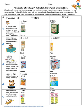 Unit Rate Shopping Worksheets & Teaching Resources | TpT