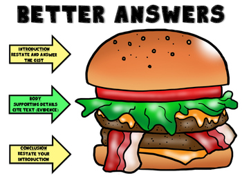 Better Constructed Response Answer Posters