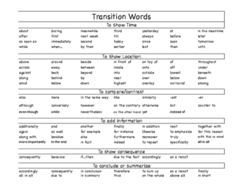 Better Words for Writing