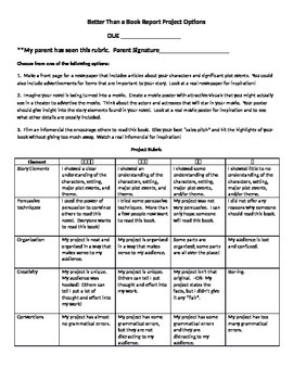 Better than a Book Report Project Description and Rubric