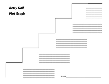Betty Doll Plot Graph - Patricia Polacco