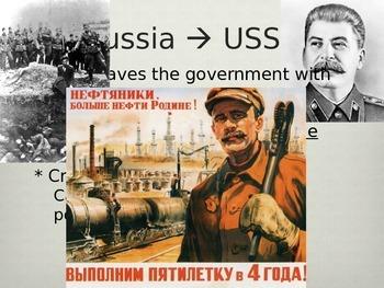 Between the Wars Powerpoint
