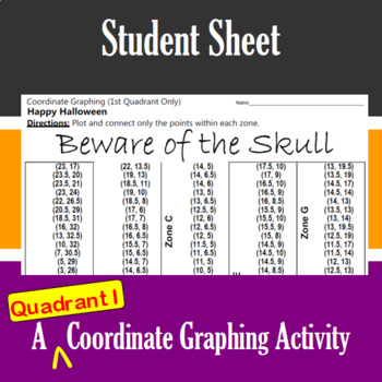 Beware of the Skull - A Quadrant I Coordinate Graphing Activity
