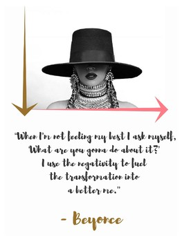 Beyonce Queen B Singer Diva  Hip Hop Rap Rapper Growth Mindset Poster