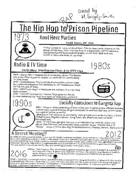 Beyond Beats & Rhymes - Hip Hop Close Reading Handout and Text