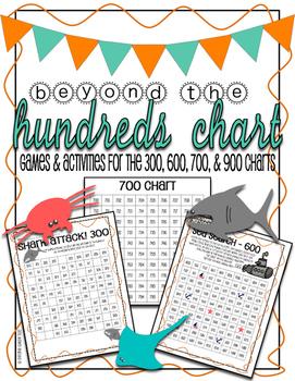 Beyond The Hundreds Chart