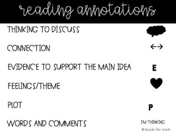 Beyond the Highlighter- Reading Annotation Task Cards