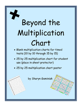 Beyond the Multiplication Chart