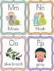 Bible ABC Alphabet Flashcards - Letters with Lines