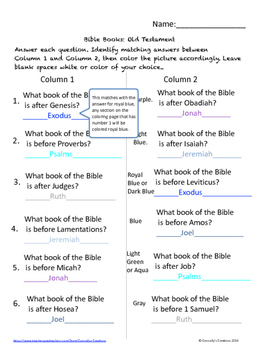 Color by Answer Bible Books: Old Testament
