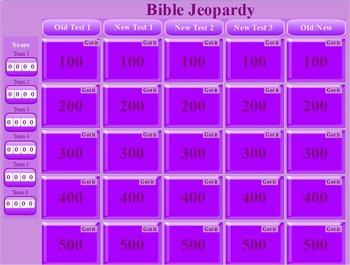 Bible Jeopardy Promethean Game