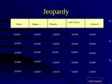 Bible Jeopardy- The Exodus (Moses)