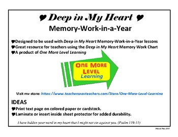 Bible Lessons Outline Memory-Work-In-a-Year