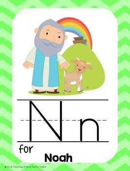 Bible Letter of the Week: Letter N