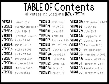 Bible Memory Verse Posters [for the entire school year!] NIV Print edition
