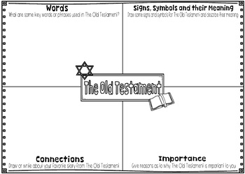 Bible Old Testament Reflections, Assessments, Portfolios - Bible Theme