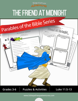 Bible Parable: The Friend at Midnight
