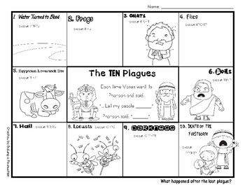 Bible Sheets - Creation, Adam & Eve, and the Ten Plagues