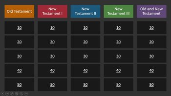 Bible Trivia Review Game - Old Testament and New Testament for all ages