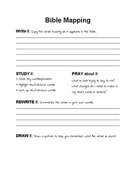 picture relating to Verse Mapping Printable identified as Bible Verse Mapping (Produce it)