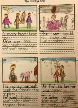 Bible stories: The Prodigal Son story board