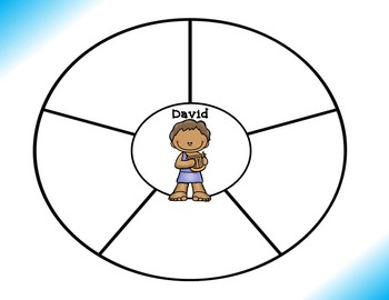 Biblical Figures Characters of the Bible Circle Graphic Organizer Activity