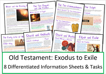 Biblical Literacy Worksheets: Exodus to Exile