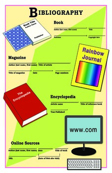 Bibliography Poster