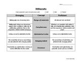 Bibliography rubric for secondary students