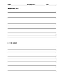 Bibliography or Works Cited Research Template/Worksheet