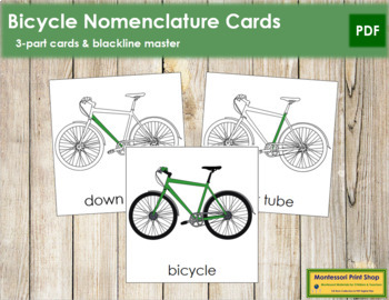 Bicycle Nomenclature Cards