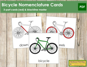 Bicycle Nomenclature Cards (Red)