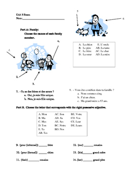 Bien Dit 1 Chapter 3 Scantron Test