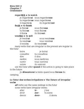 Bien Dit 2 Chapitre 7 Grammaire Study Guide