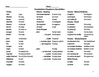 Bien Dit Level 1 Chapter 2 Vocab List