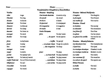 Bien Dit Level 1 Chapter 2 Vocab List