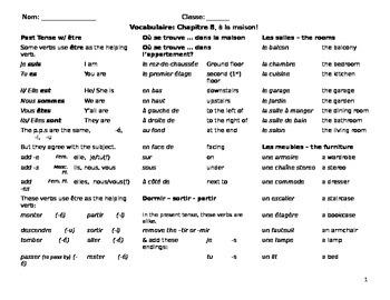 Bien Dit Level 1 Chapter 8 Vocab List