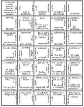 French Bien Dit! Level 3 Chapter 2 Vocabulary jigsaw puzzle BUNDLE