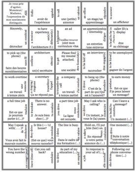 Bien Dit 3 Chapter 2 Vocabulary jigsaw puzzle BUNDLE