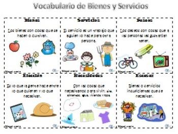 Bienes y Servicios/Necesidades y deseos