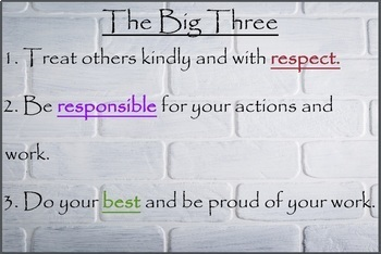 Big 3 Expectations Poster