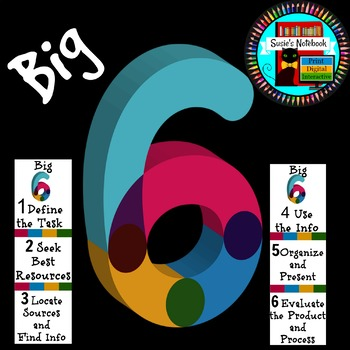 Big 6 Research Skills Bookmark, Chart or Poster