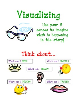 Big 7 Comprehension Strategy Posters