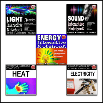 Big Bundle of Energy Interactive Notebooks